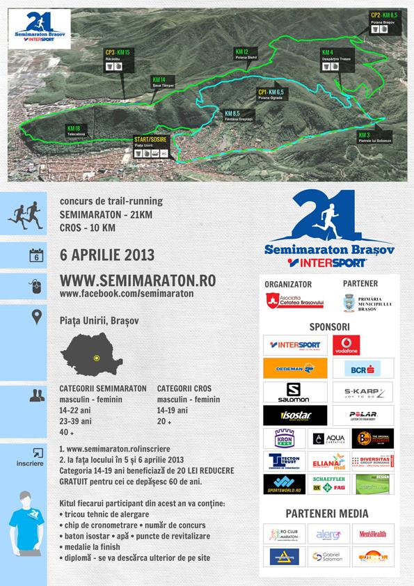 Semimaraton Brasov Intersport - Poster